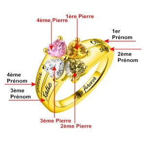 Bague d'Amour-4 Prénoms et Pierres de Naissance-Plaqué Or